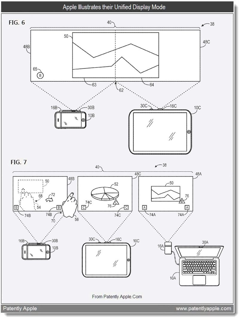 5 - Apple illustrates their unified display mode, Aug 2011, Patently Apple