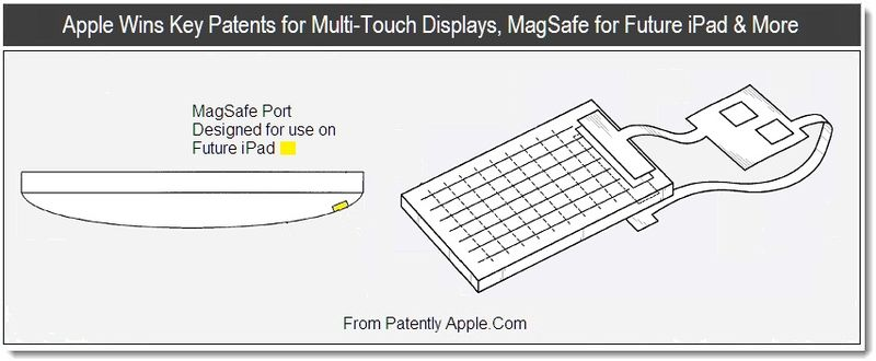 1 - Apple wins key patents for multi-touch displays, magsafe port for future iPad & more, Aug 2011, Patently Apple