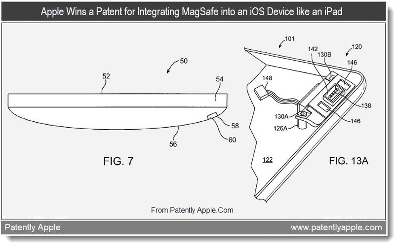 2 - Apple Wins a Patent for Integrating MagSafe into an iOS Device like an iPad, Aug 16, 2011, Patently Apple