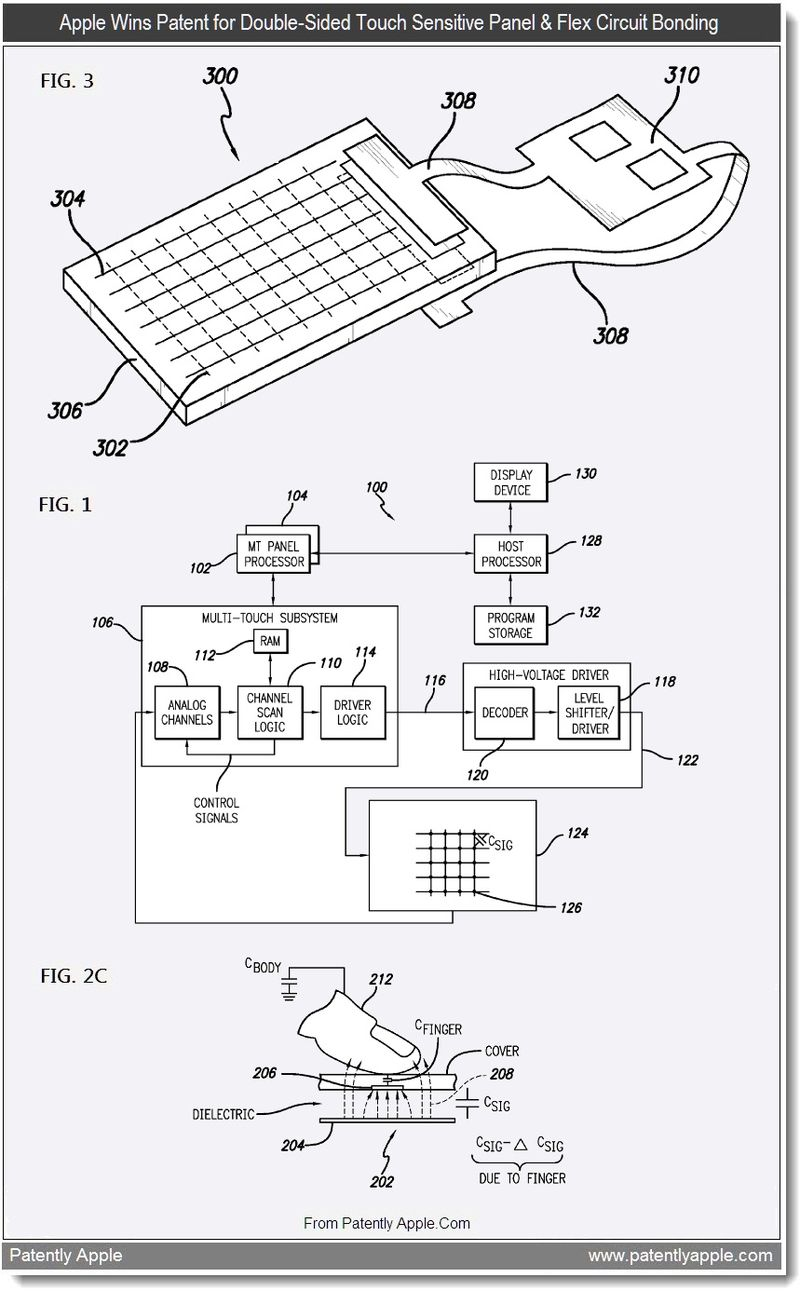 3 - Apple Wins patent for double sided touch sensitive panel & flex circuit bonding, aug 2011, Patently Apple