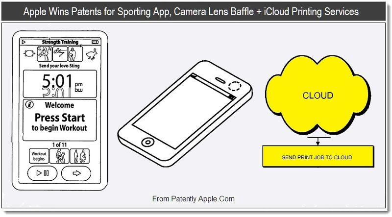 1 - Apple Wins patents for sporting app, camera lens baffle + iCloud printing services, aug 2011, Patently Apple