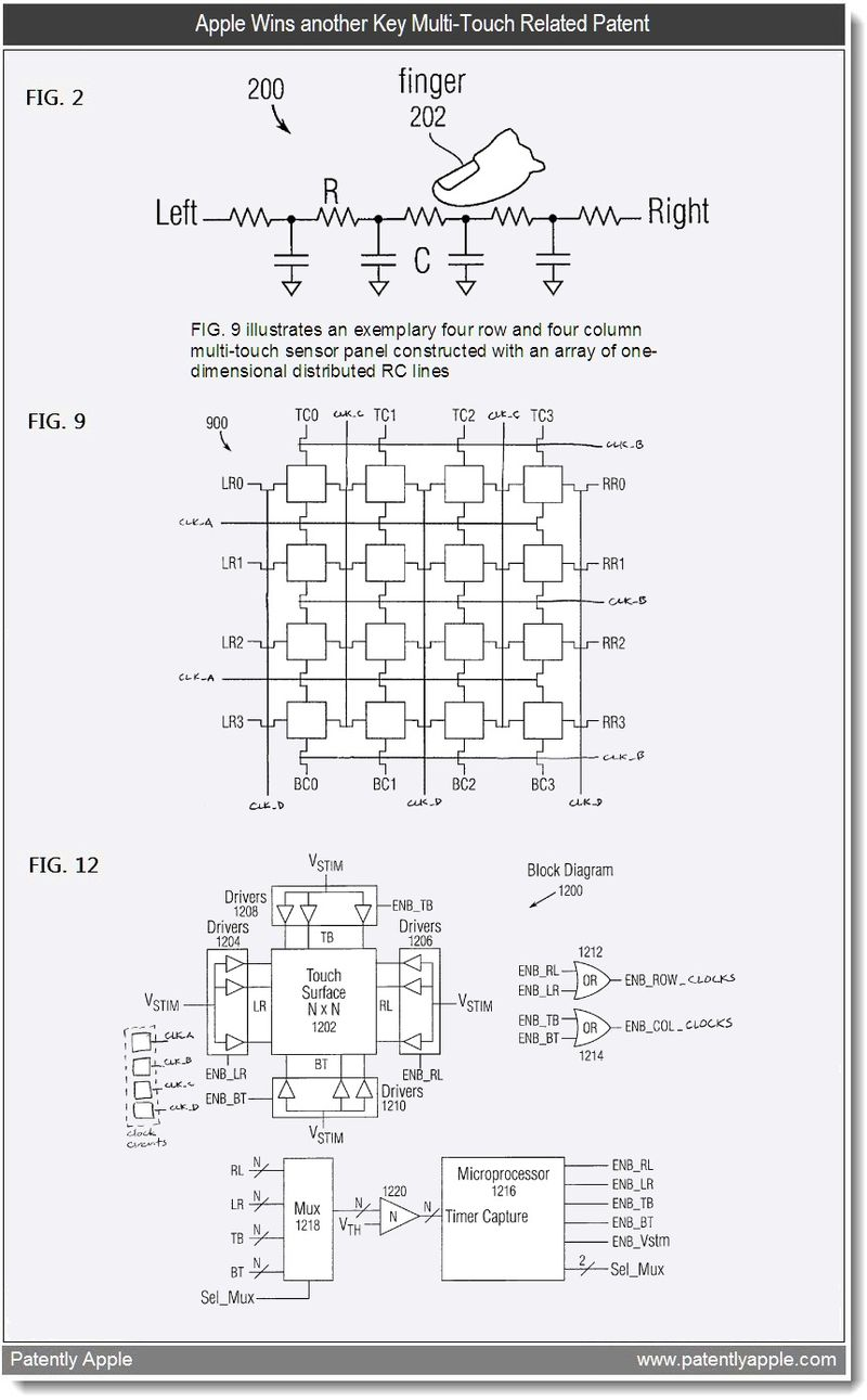 2 - Apple wins another key mutitouch related patent, aug 2011, Patently Apple