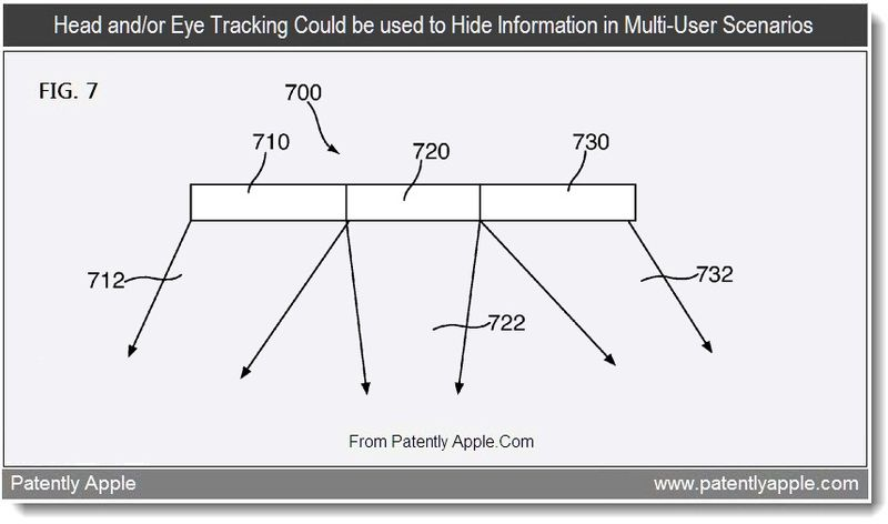 5 - Head and-or Eye Tracking Could be used to Hide Information in Multi-User Scenarios, Aug 2011, Patently Apple