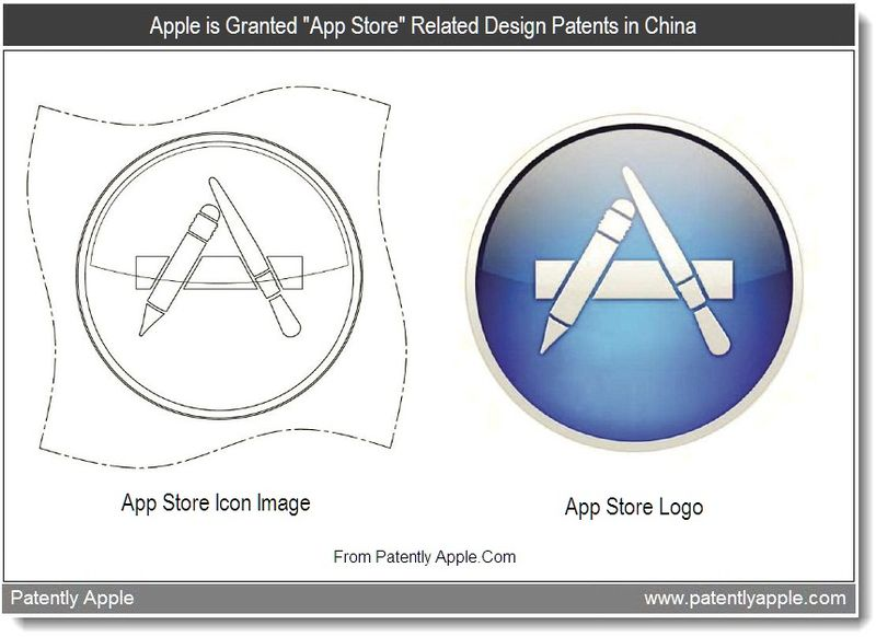 3 - Apple is Granted App Store related design patents in China, Aug 26, 2011, Patently Apple Website