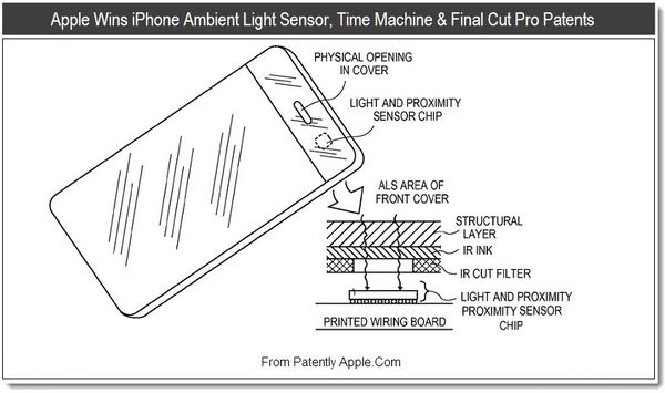 apple wins iphone ambient light sensor  time machine