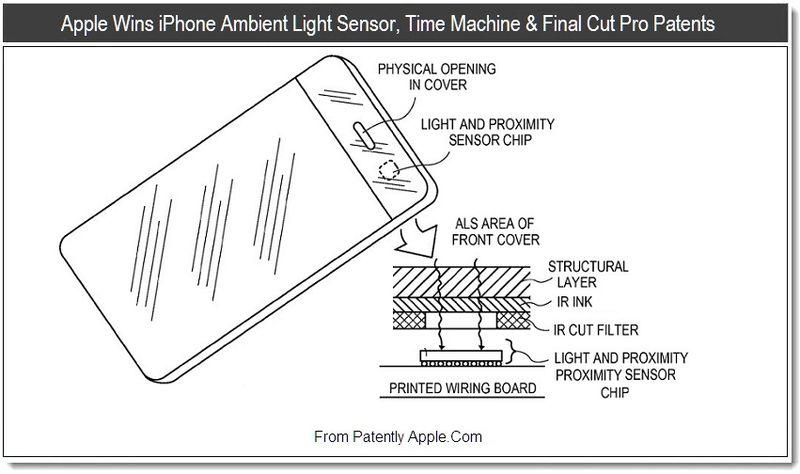 1 - Apple Wins iPhone Ambient Light Sensor, Time Machine & Final Cut Pro Patents, Aug 2011, Patently Apple Blog
