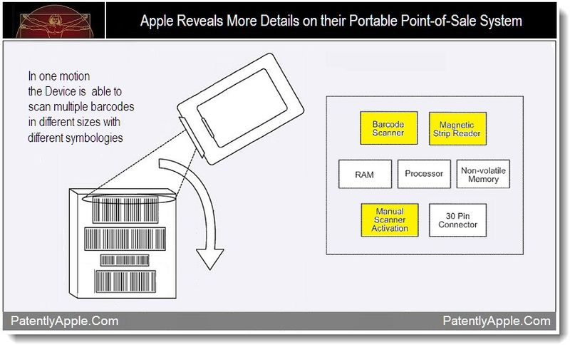 1 - Apple Reveals More Details on their Portable Point-of-Sales System, Sept 2011, Patently Apple