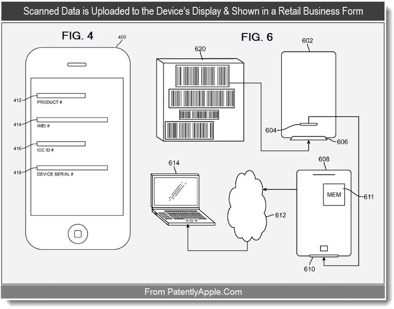 3 - scanned data is uploaded to the device's display & shown in a retail business form, Apple patent , Sept 2011, Patently Apple
