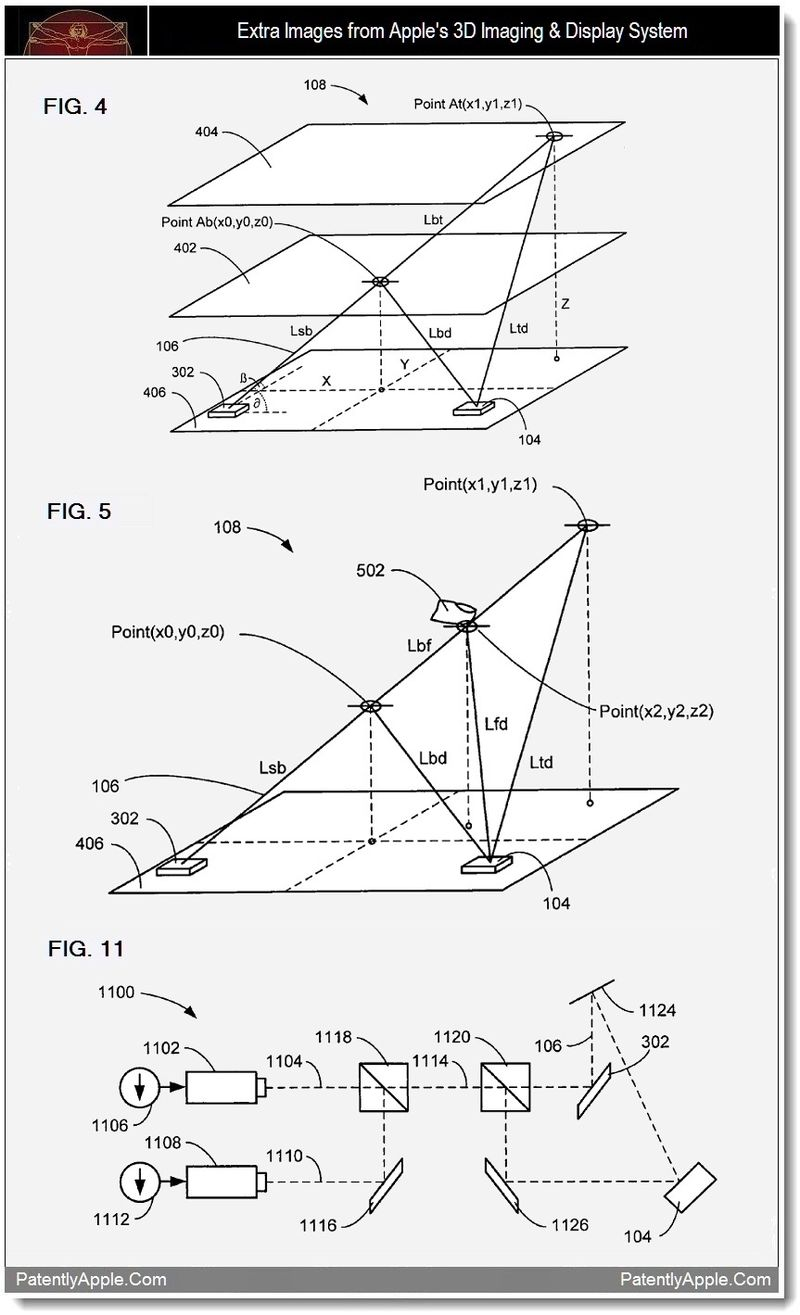 Extra One - Extra Images from Apple's 3D Imaging & Display System, Sept 2011, from Patently Apple blog