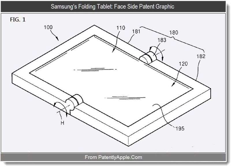 2 - Samsung's Folding Tablet - Face Side Patent Graphic, sept 2011, Patently Apple