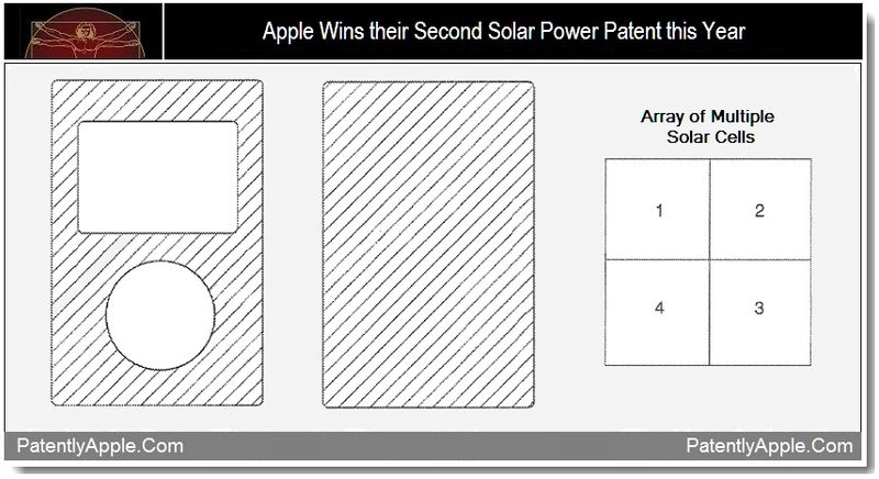 1 - Apple Wins their Second Solar Power Patent this Year