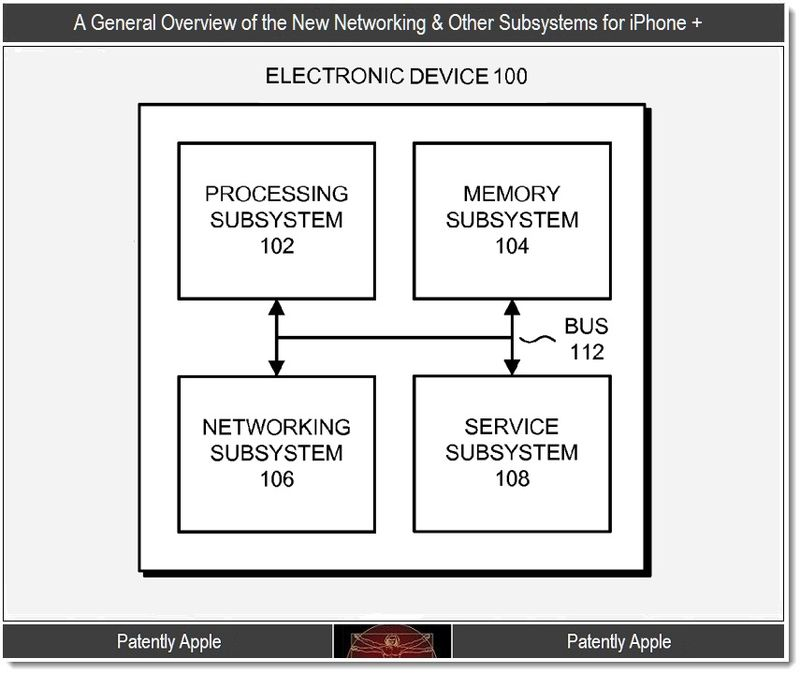 3 - A general overiew of the new networking & other subsystem for iPhone + , Sept 2011, Patently Apple