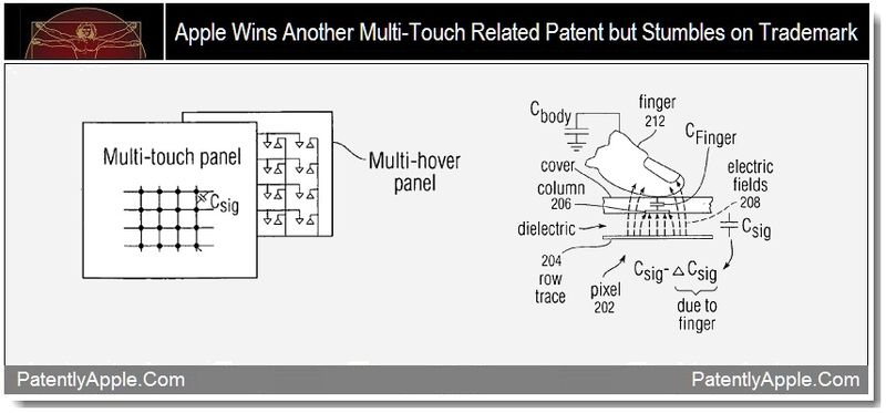 1 - Apple Wins Another Multi-Touch Related Patent but Stumbles on Trademark