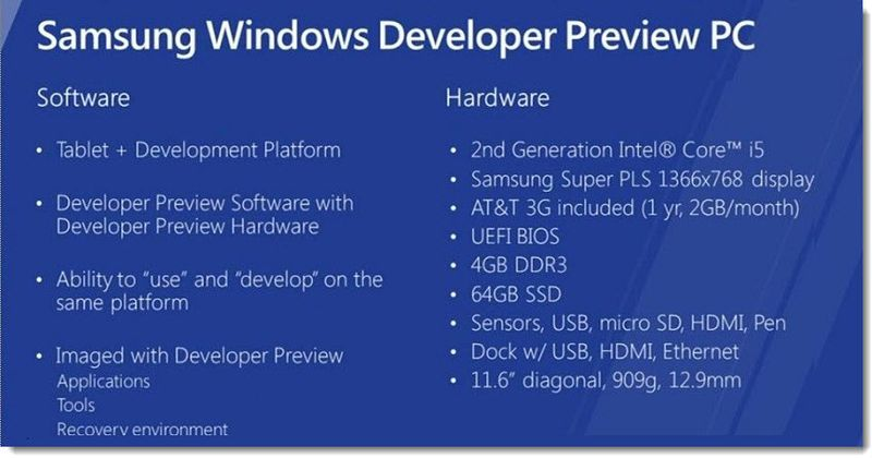 16 - Samsung's Developer Preview Tablet Specs 1
