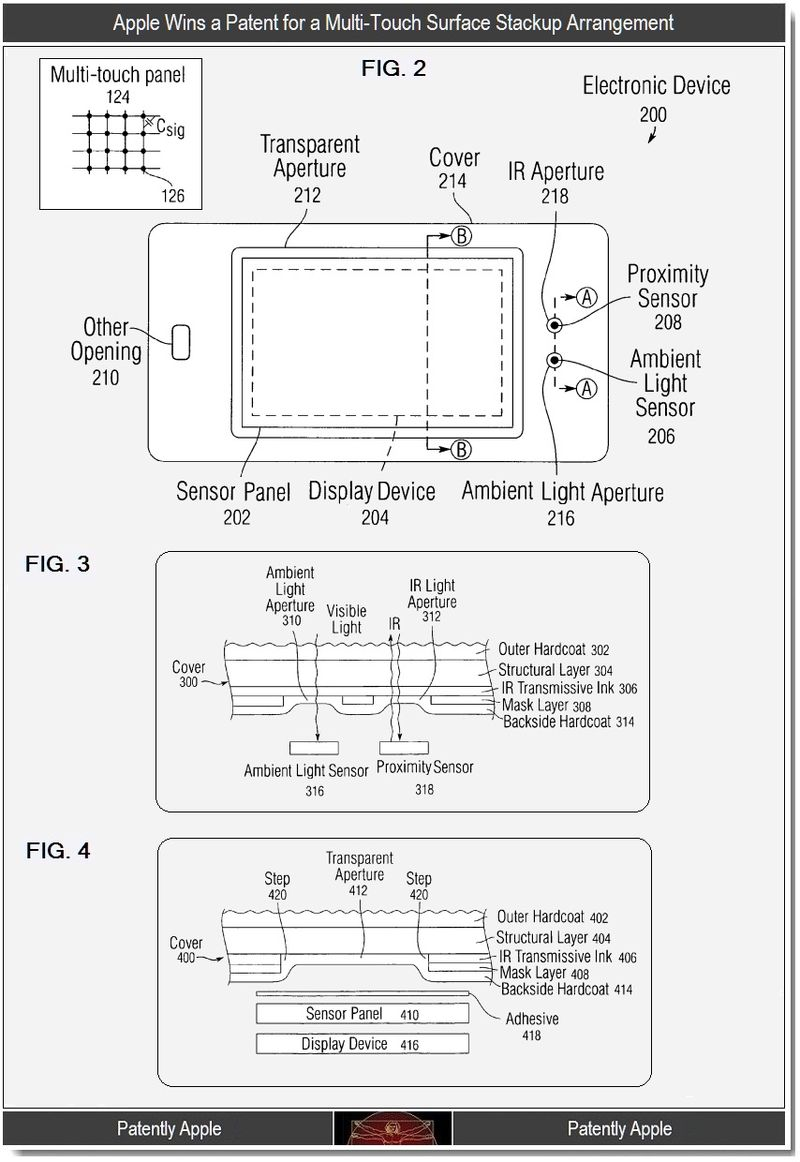3 - Apple Wins a Patent for a Multi-Touch Surface Stackup Arrangement, Patently Apple