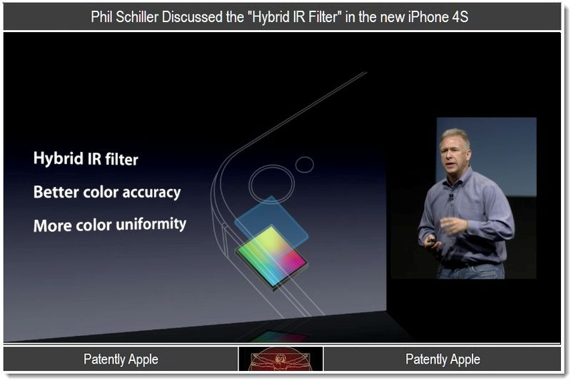 Extra - Phil Schiller on Hybrid IR Filter for iPhone 4S