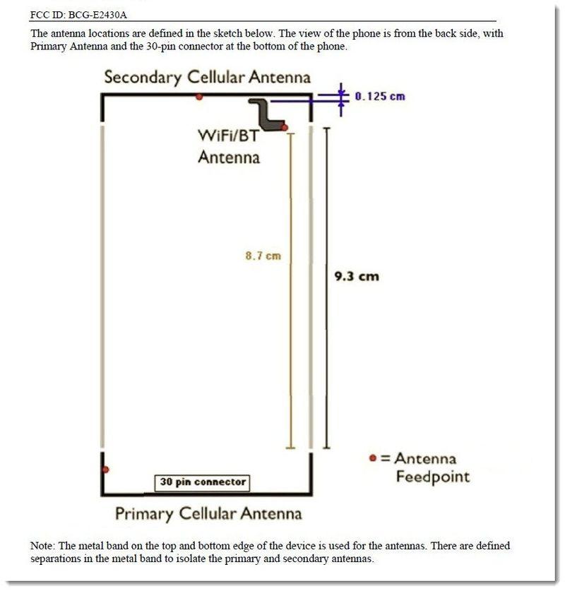 E3 - iPhone 4S Primary Antenna