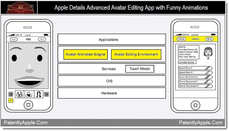1 - Apple Details Advanced Avatar Editing App with Funny Animations