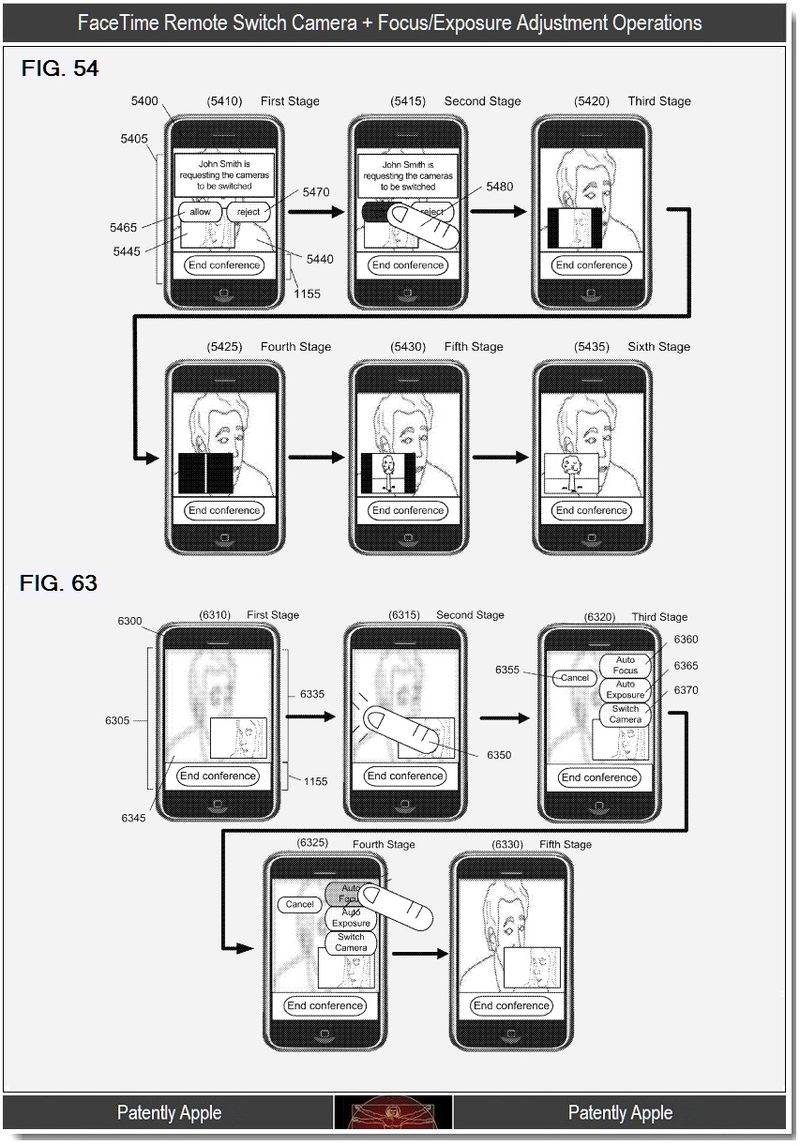 4 - FaceTime Features .... focus, exposure operations