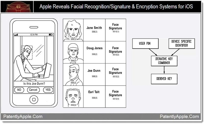 1 - Apple Reveals Facial Recognition-Signature & Encryption Systems for iOS