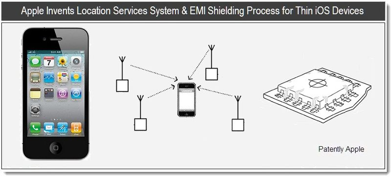 1 - Apple Invents Location Services System & EMI Shielding Process for Thin iOS Devices