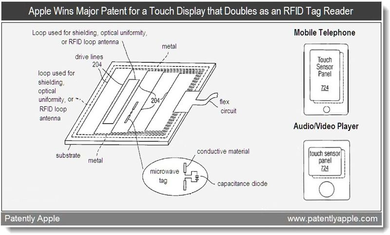 2 - Apple Wins Major Patent for a Touch Display that Doubles as an RFID Reader