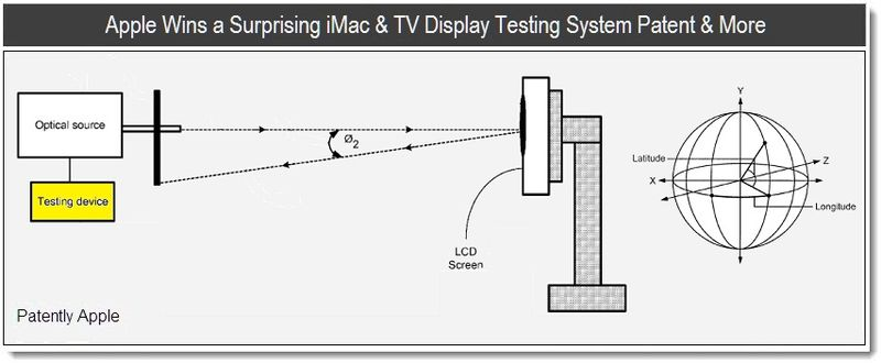 1 - Apple Wins a Surprising iMac & TV Display Testing System Patent & More