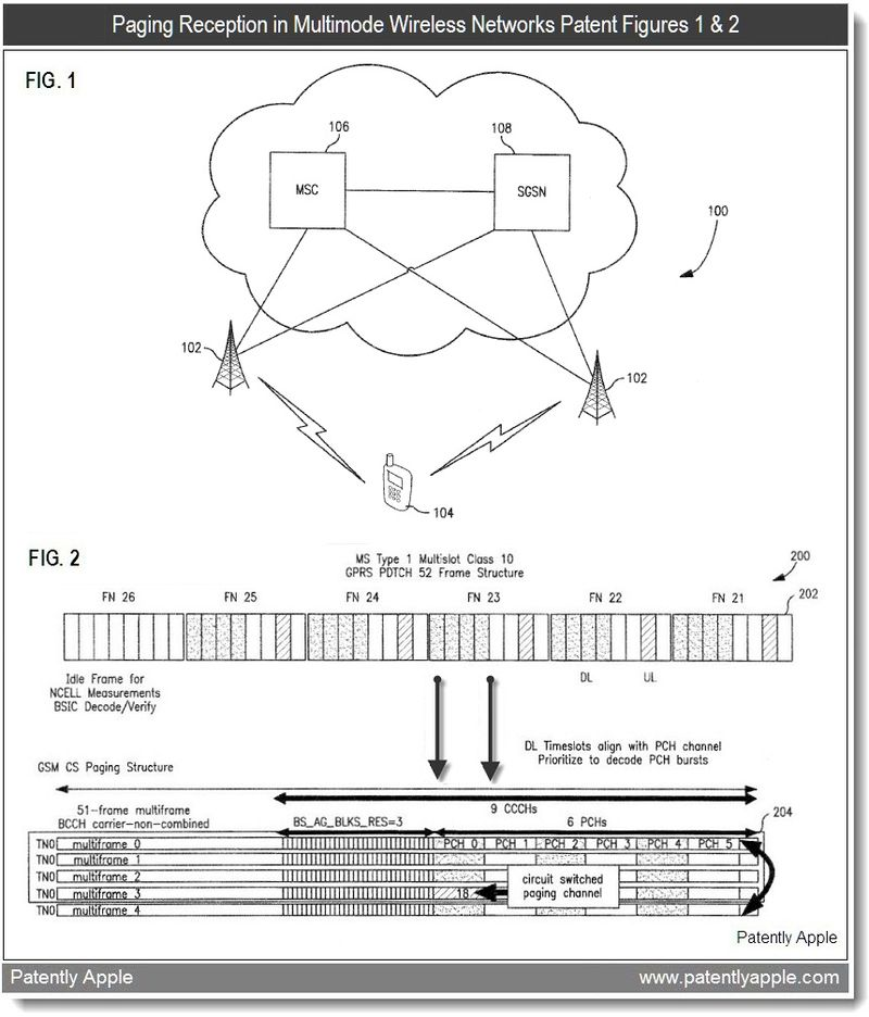 6 - Paging Reception in Multimode Wireless Networks Patent Figures 1 & 2 - Apple