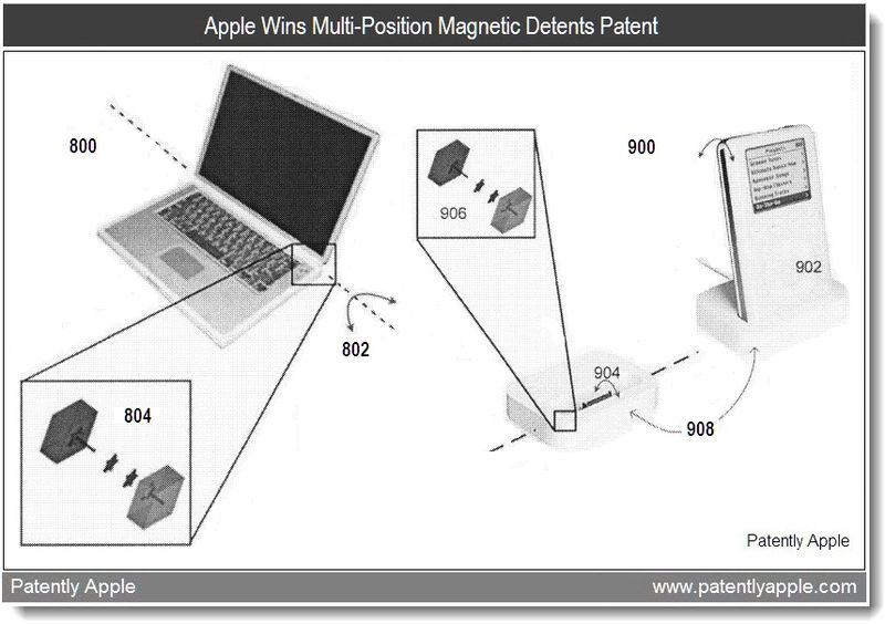 5 - Apple Wins Multi-Positiion Magnetic Detents Patent - May 2011