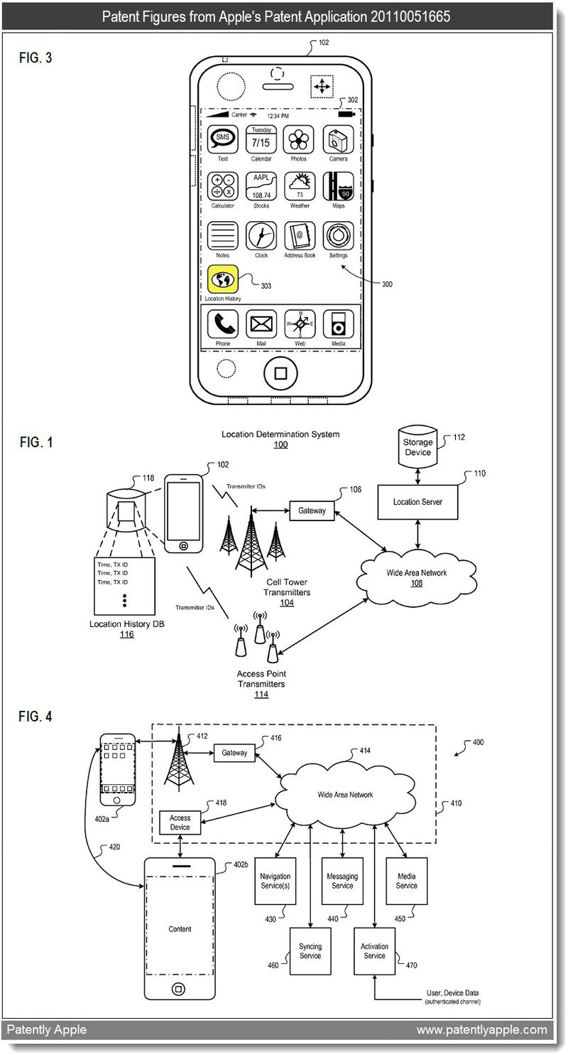 2 - Patent Figures from Apple's Patent Application 20110051664 - May 2011