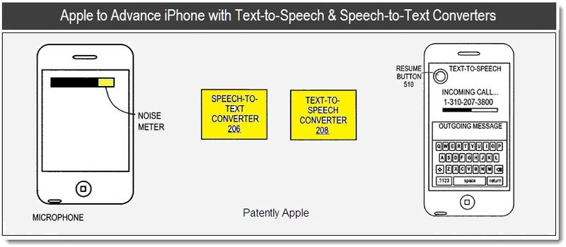 1 - Apple Advancing iPhone with Advanced Text-to-Speech & Speech-to-Text Converters - patent 2011