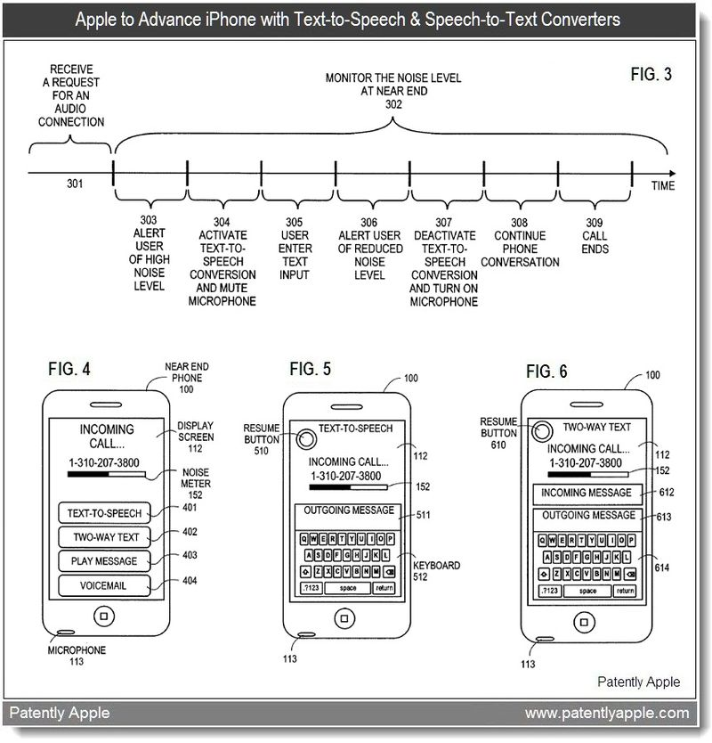3 - advanced text-to-speech, speech-to-text converters coming to iPhone figs 3-6 - apple may 2011