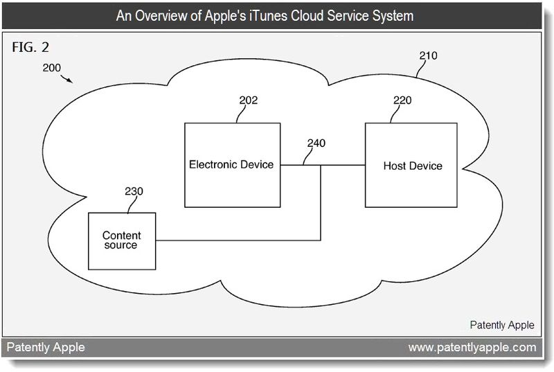 2 - An Overview of Apple's iTunes Cloud Service System - apple patent may 2011