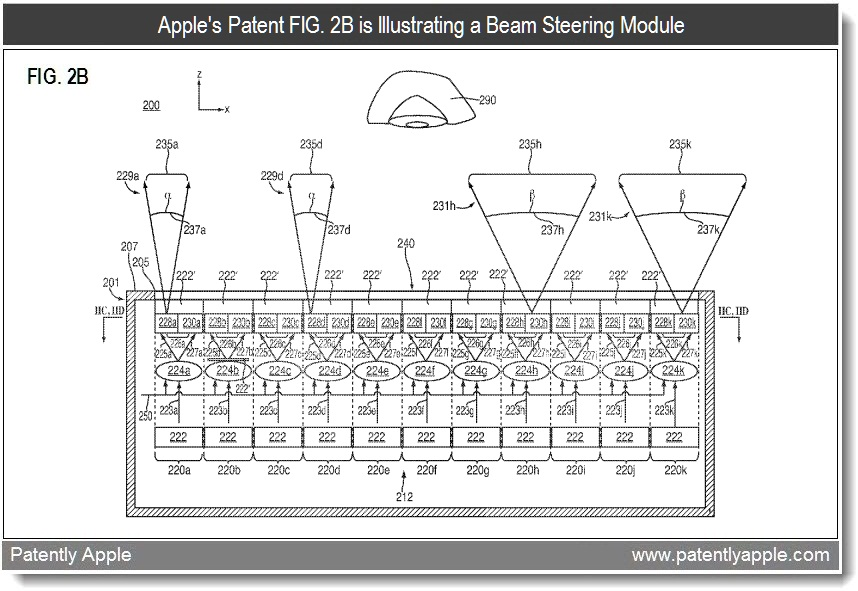 6a0120a5580826970c01538e99665c970b pi apple working on privacy mode viewing options for future displays apple 30 pin connector wiring diagram at gsmx.co