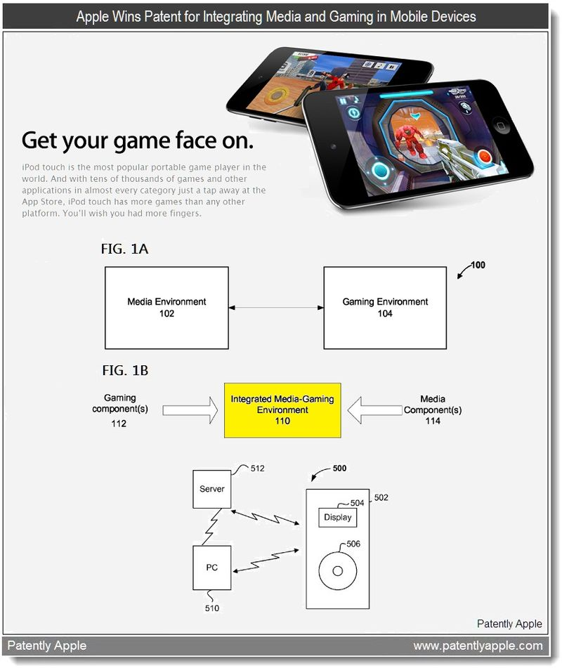3 - Apple Wins Patent for Integrating Media and Gaming in Mobile Devices - May 2011