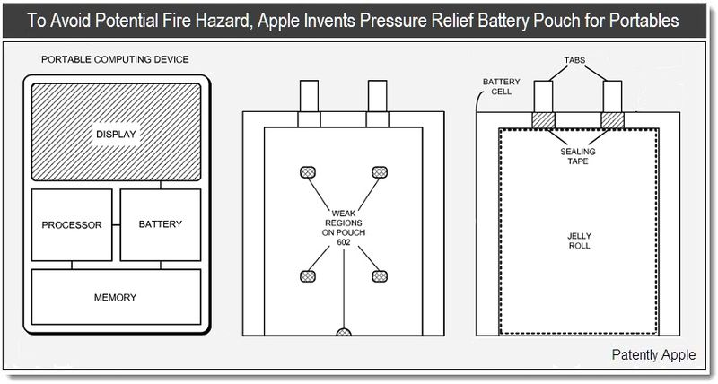 1 - To avoid potential fire hazard, apple invents relief battery pouch for portables - apple patent may 2011