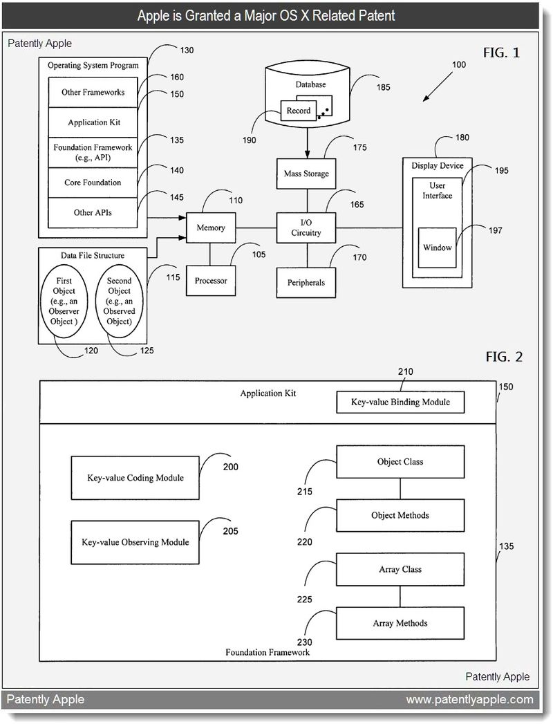 4 - Apple is Granted a Major OS X related patent - may 2011