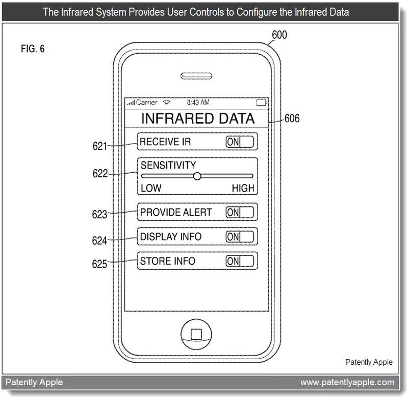 5 - infrared controls on an iOS device to configure infrared data - apple patent 2011