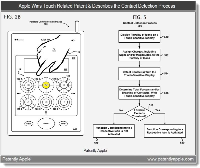 2 - Apple Wins Touch Related Patent & Describes the Contact Detection System - June 2011