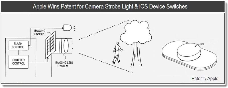 1 - Apple wins patents for camera strobe light & iOS Device Switches - June 2011 - Patently Apple
