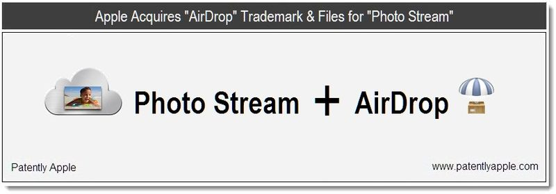 1 - Apple Acquires AirDrop Trademark & Files for Photo Stream - June 2011