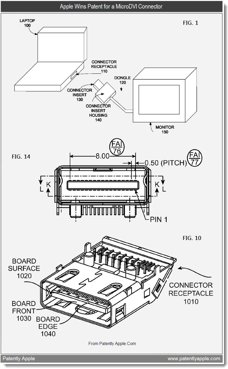 2 - Apple wins patent for a micoDVI connector - June 2011, Patently Apple