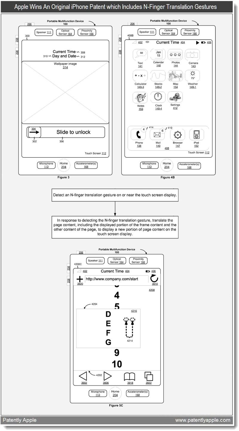 4 - Apple Wins an Original iPhone Patent which includes N-Finger Translation Gestures, June 2011 - Patently Apple