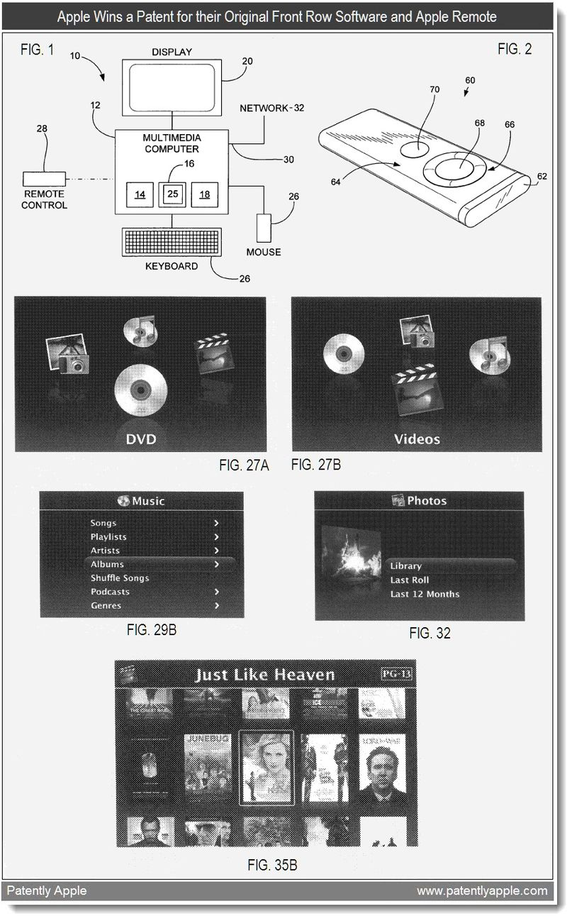 5 - Apple Wins a Patent for their Original Front Row Software and Apple Remote, June 2011, Patently Apple