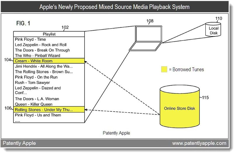 2A - Apple's Newly Proposed Mixed Source Media Playback System