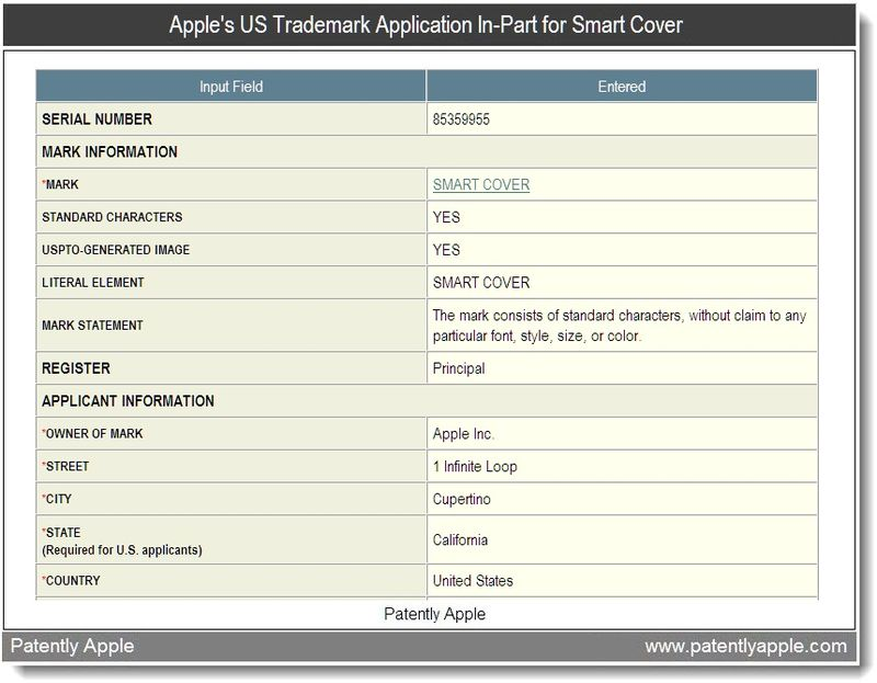 UPDATE JULY 5, 2011 - Apple files for Smart Cover Trademark, Patently Apple