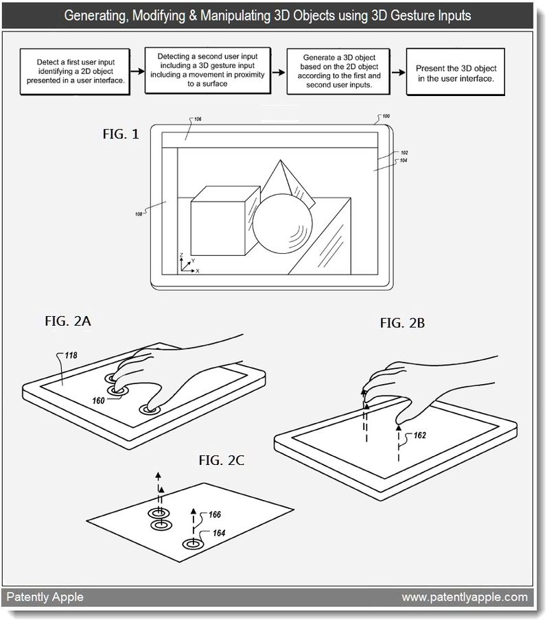 2 - Generating, modifying & manipulating 3d objects using 3D gesture inputs, Apple patent application July 2011, Patently Apple