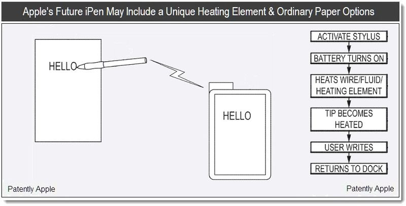 1 - Apple's future iPen may include a unique heating element & ordinary paper options, July 2011 - Patently Apple