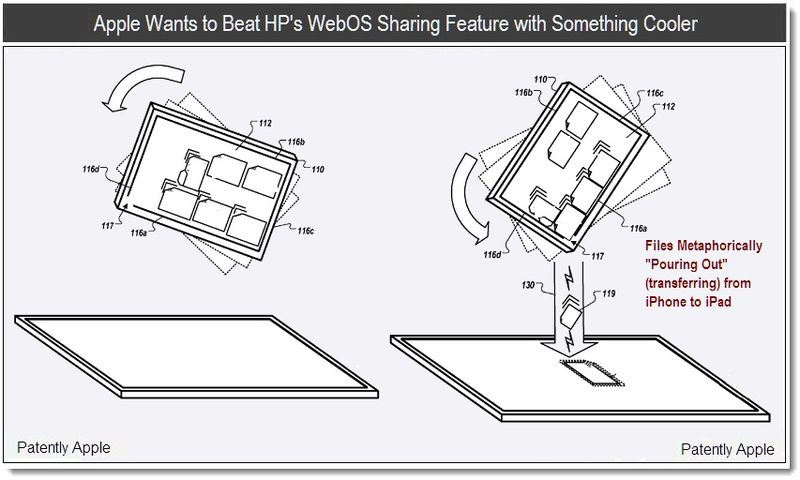 1 - Apple Wants to Beat HP's WebOS Sharing Feature with Something Cooler - July 2011, Patently Apple