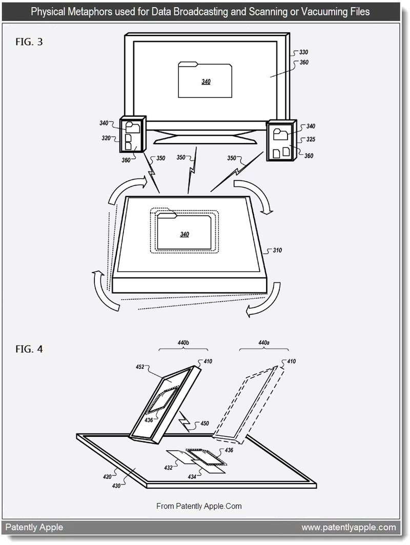4 - Physcal Metaphors used for data broadcasting and scanning or vacumming files, apple patent application july  2011